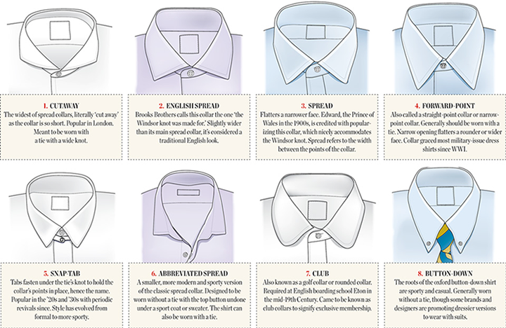 Types of Shirt Collars Dress_Other dresses_dressesss